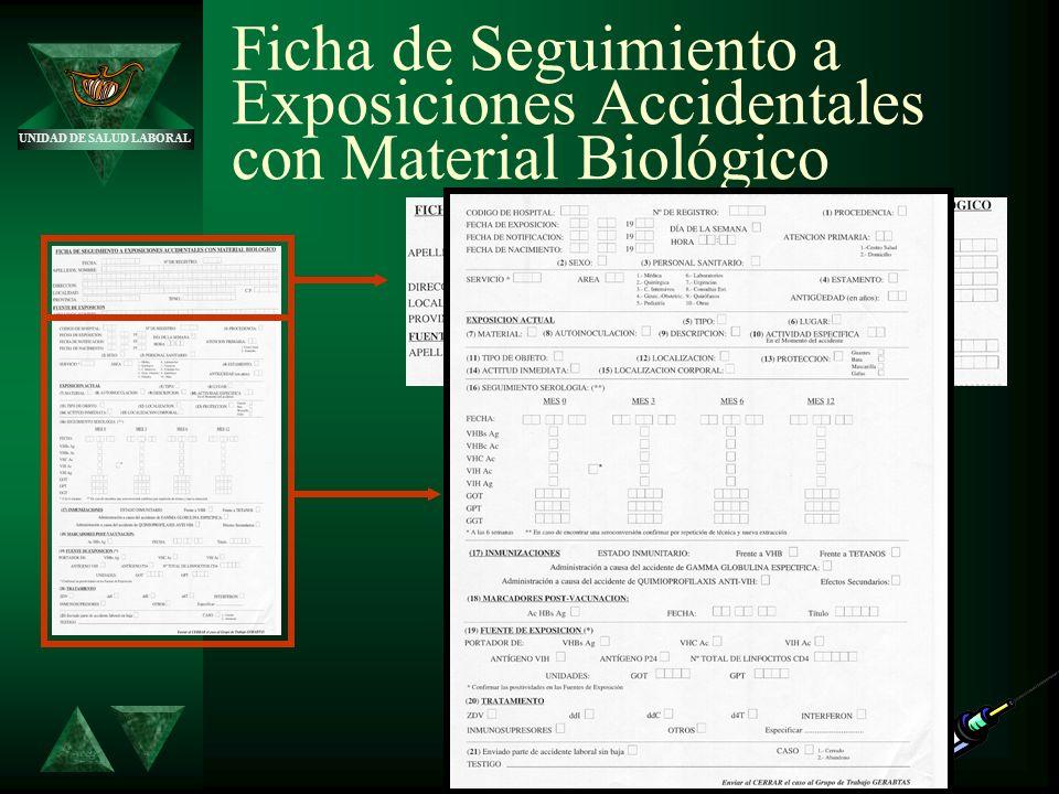 Ficha de Seguimiento a Exposiciones Accidentales con Material Biológico