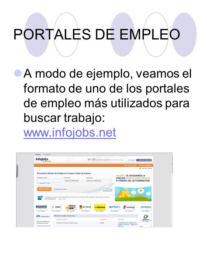 PORTALES DE EMPLEO A modo de ejemplo, veamos el formato de uno de los portales de empleo más utilizados para buscar trabajo: www.infojobs.net.