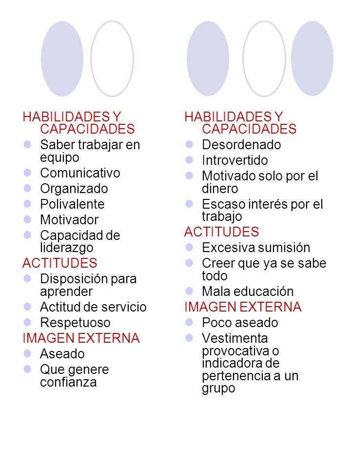 HABILIDADES Y CAPACIDADES