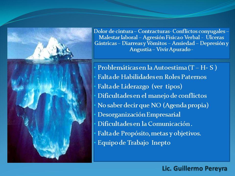 Lic. Guillermo Pereyra Problemáticas en la Autoestima (T – H- S )