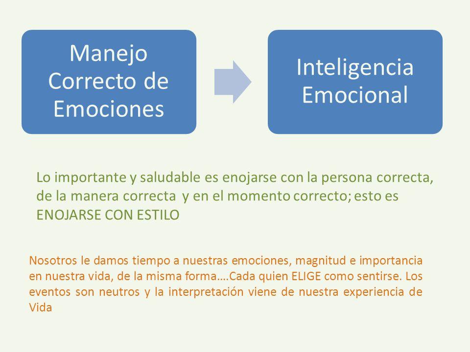 Manejo Correcto de Emociones