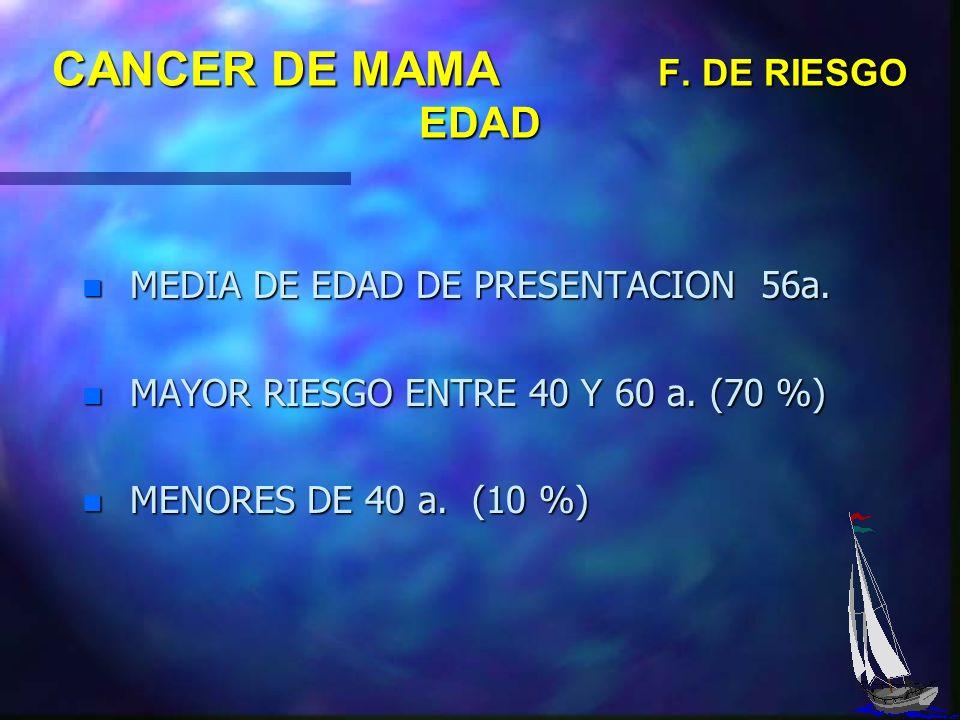 CANCER DE MAMA F. DE RIESGO EDAD
