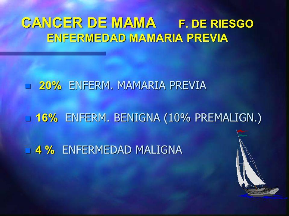 CANCER DE MAMA F. DE RIESGO ENFERMEDAD MAMARIA PREVIA
