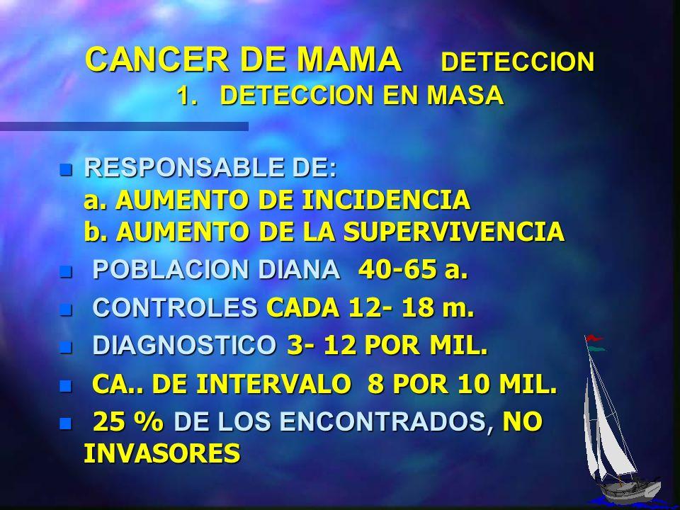 CANCER DE MAMA DETECCION 1. DETECCION EN MASA