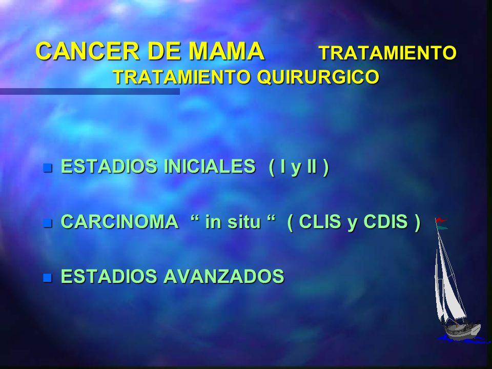 CANCER DE MAMA TRATAMIENTO TRATAMIENTO QUIRURGICO