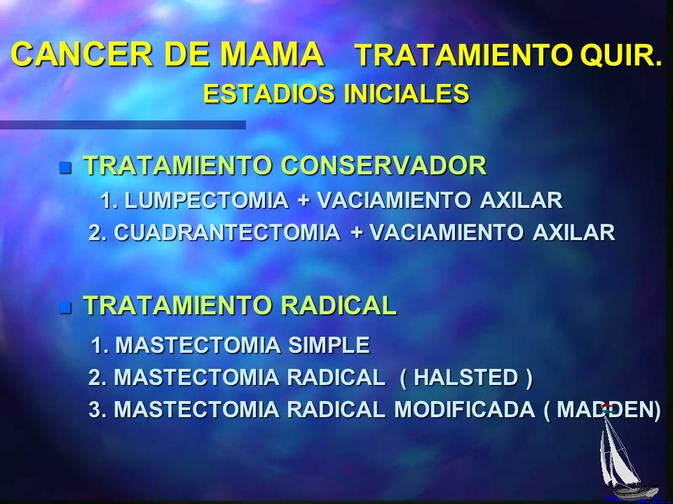 CANCER DE MAMA TRATAMIENTO QUIR. ESTADIOS INICIALES