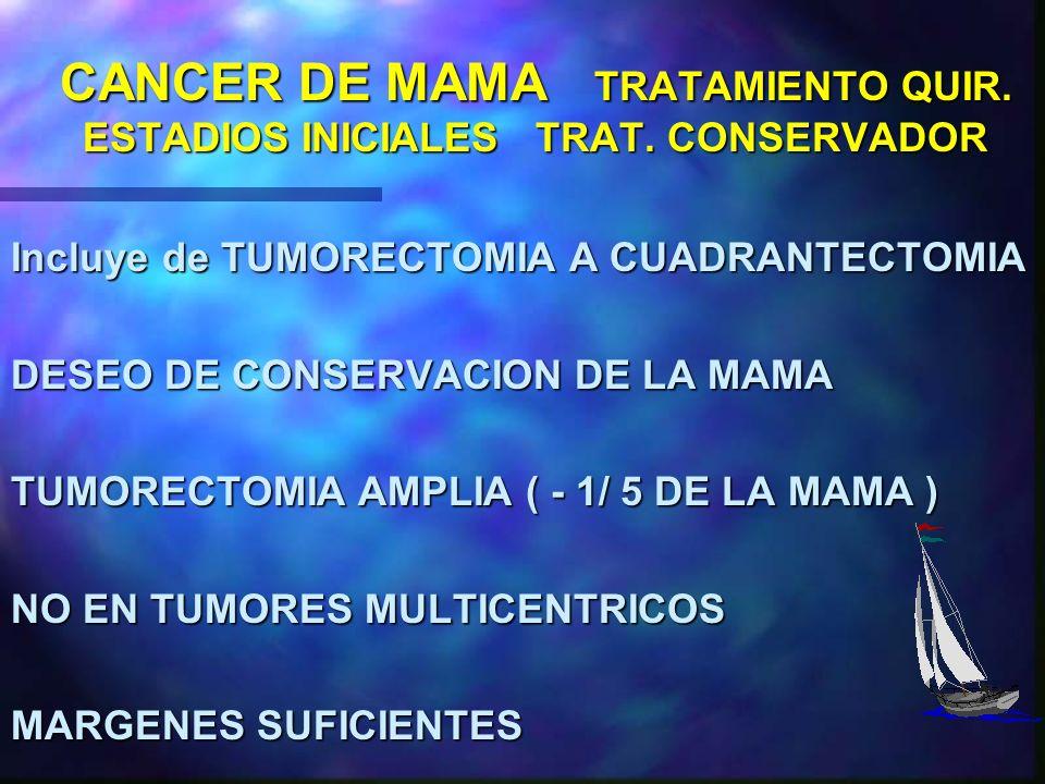 CANCER DE MAMA TRATAMIENTO QUIR. ESTADIOS INICIALES TRAT. CONSERVADOR