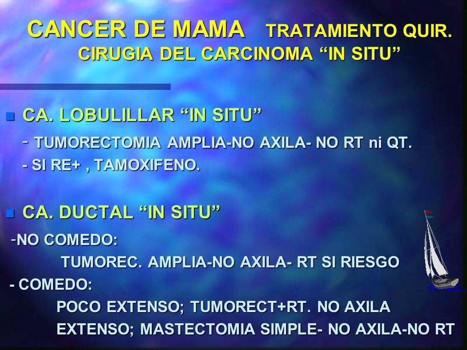 CANCER DE MAMA TRATAMIENTO QUIR. CIRUGIA DEL CARCINOMA IN SITU