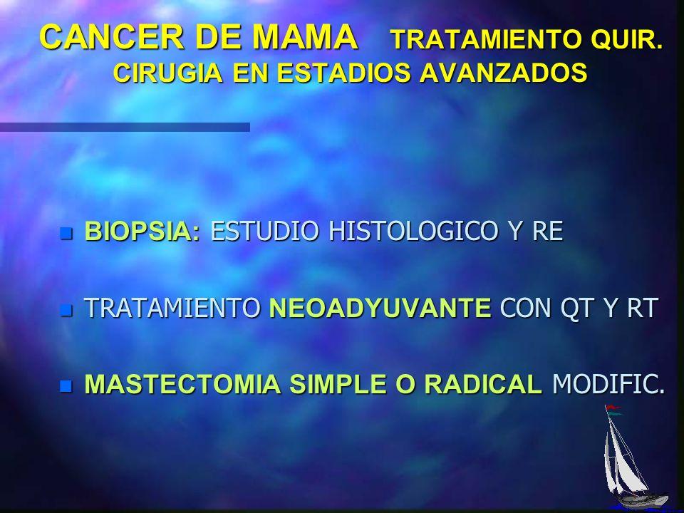 CANCER DE MAMA TRATAMIENTO QUIR. CIRUGIA EN ESTADIOS AVANZADOS
