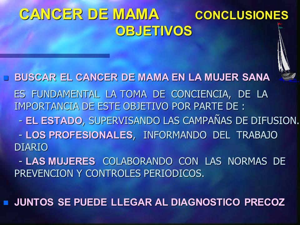 CANCER DE MAMA CONCLUSIONES OBJETIVOS