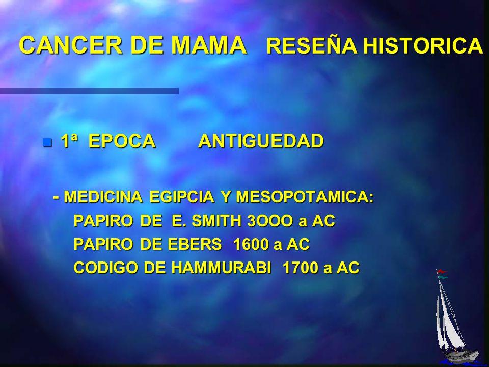 CANCER DE MAMA RESEÑA HISTORICA