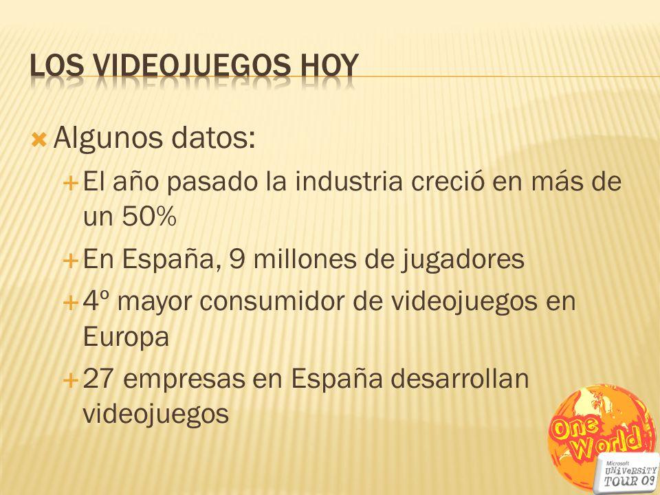 Los VIDEOJUEGOS HOY Algunos datos: