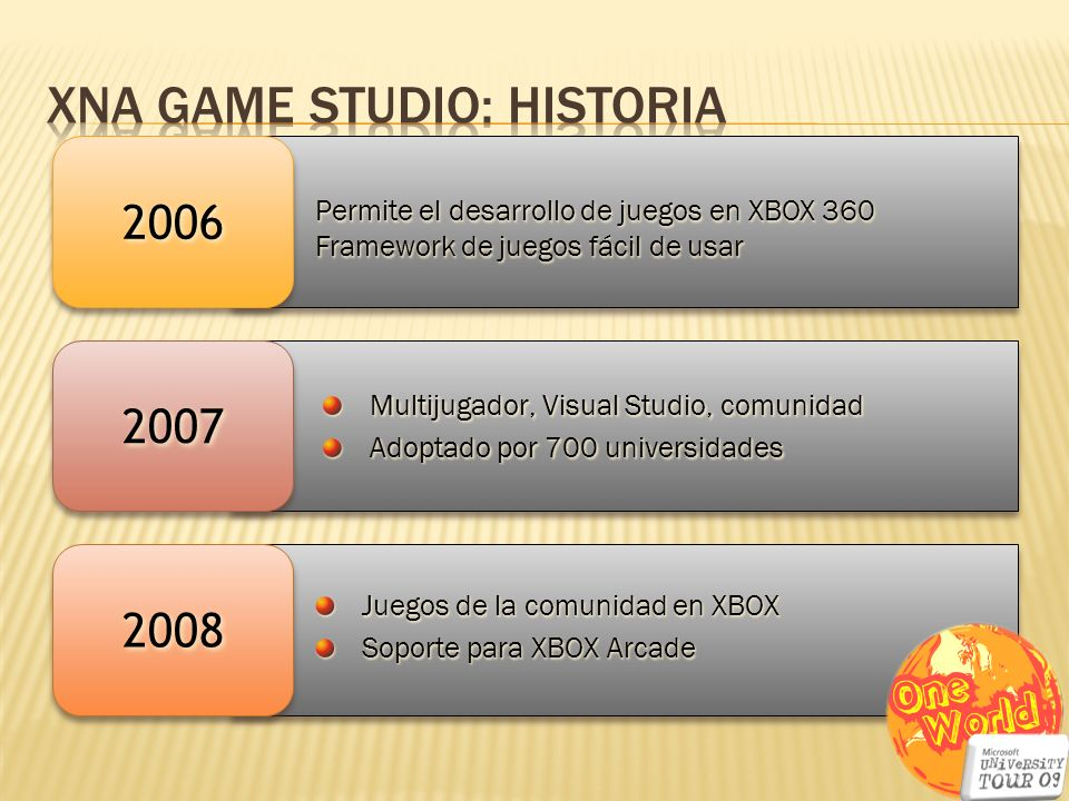 XNA Game Studio: HISTORIA