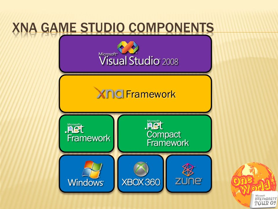 XNA Game Studio Components