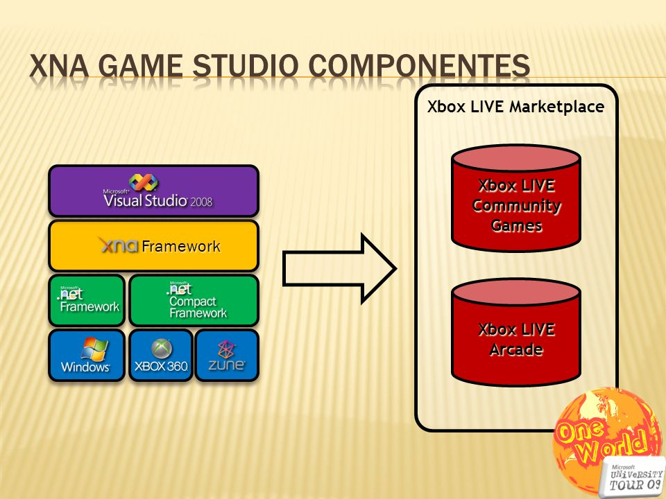 XNA Game Studio Componentes