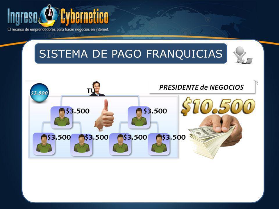 SISTEMA DE PAGO FRANQUICIAS