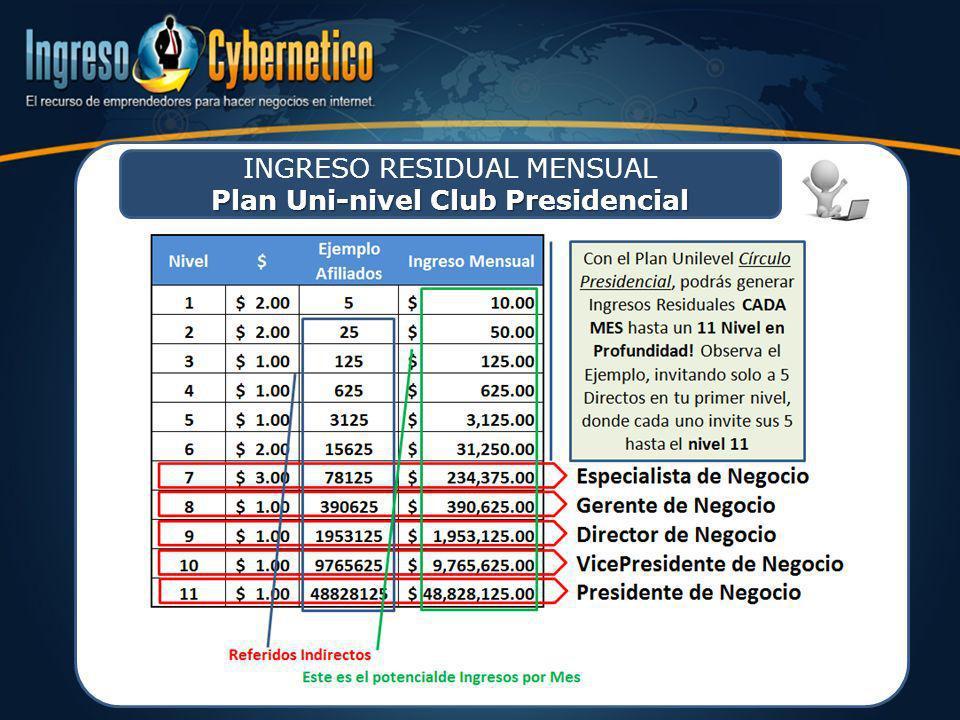 INGRESO RESIDUAL MENSUAL Plan Uni-nivel Club Presidencial