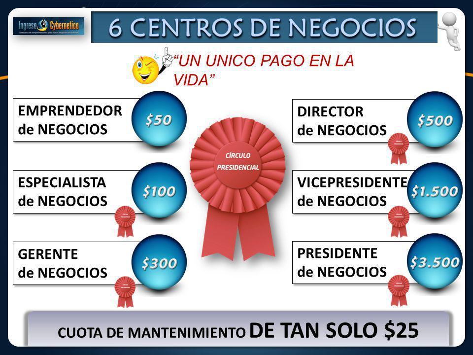 CUOTA DE MANTENIMIENTO DE TAN SOLO $25