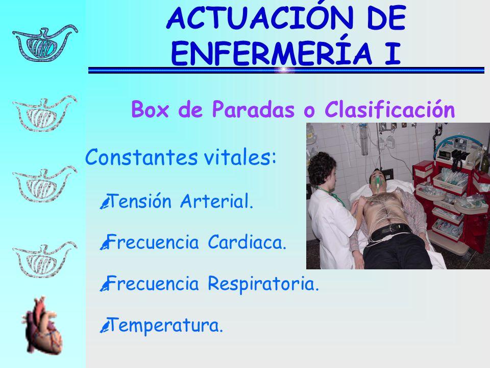 ACTUACIÓN DE ENFERMERÍA I