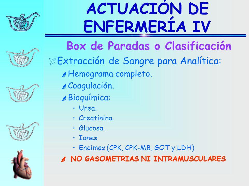ACTUACIÓN DE ENFERMERÍA IV