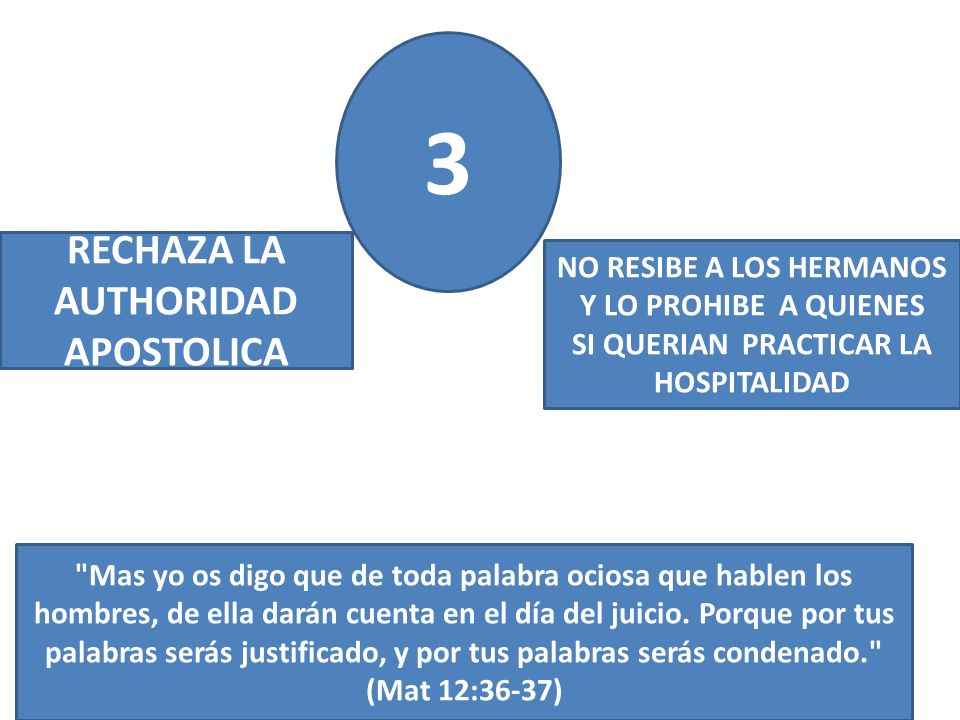 NO RESIBE A LOS HERMANOS SI QUERIAN PRACTICAR LA HOSPITALIDAD