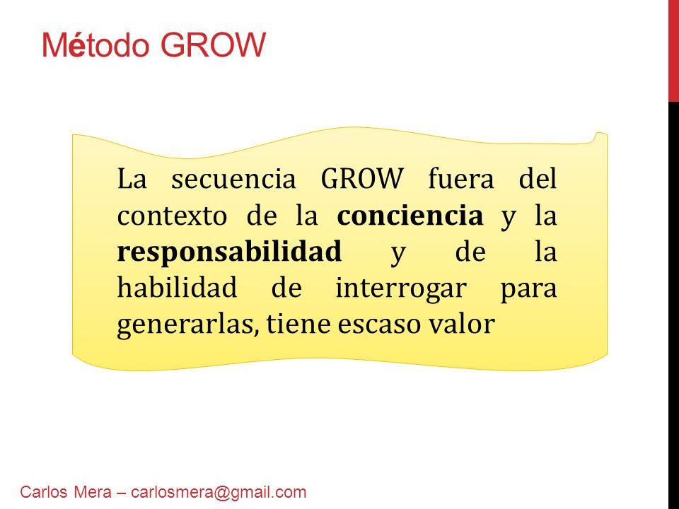 Método GROW
