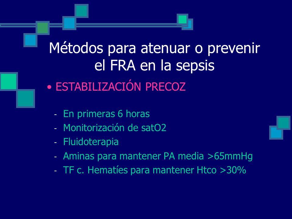 Métodos para atenuar o prevenir el FRA en la sepsis