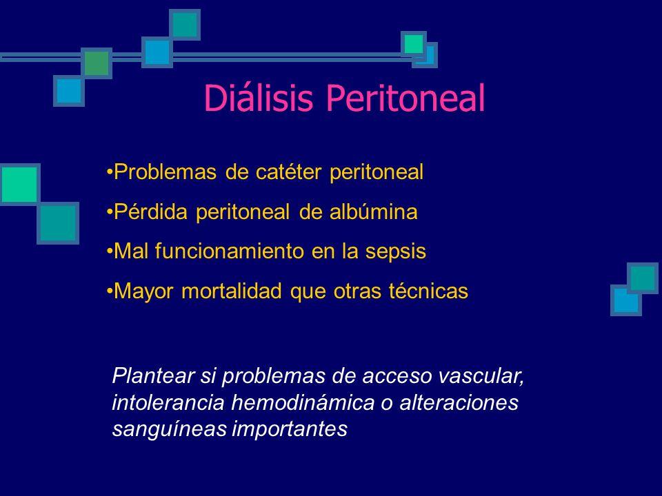 Diálisis Peritoneal Problemas de catéter peritoneal