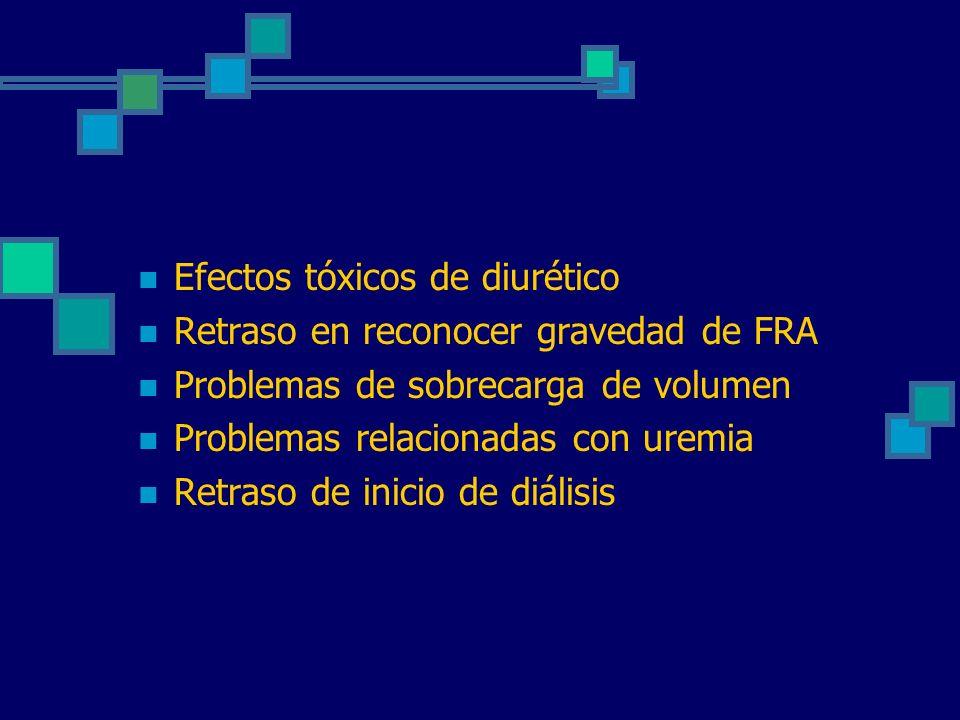 Efectos tóxicos de diurético