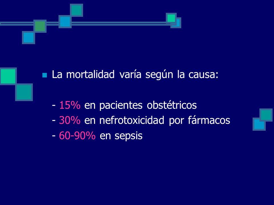 La mortalidad varía según la causa: