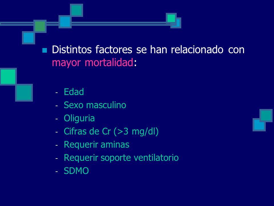 Distintos factores se han relacionado con mayor mortalidad: