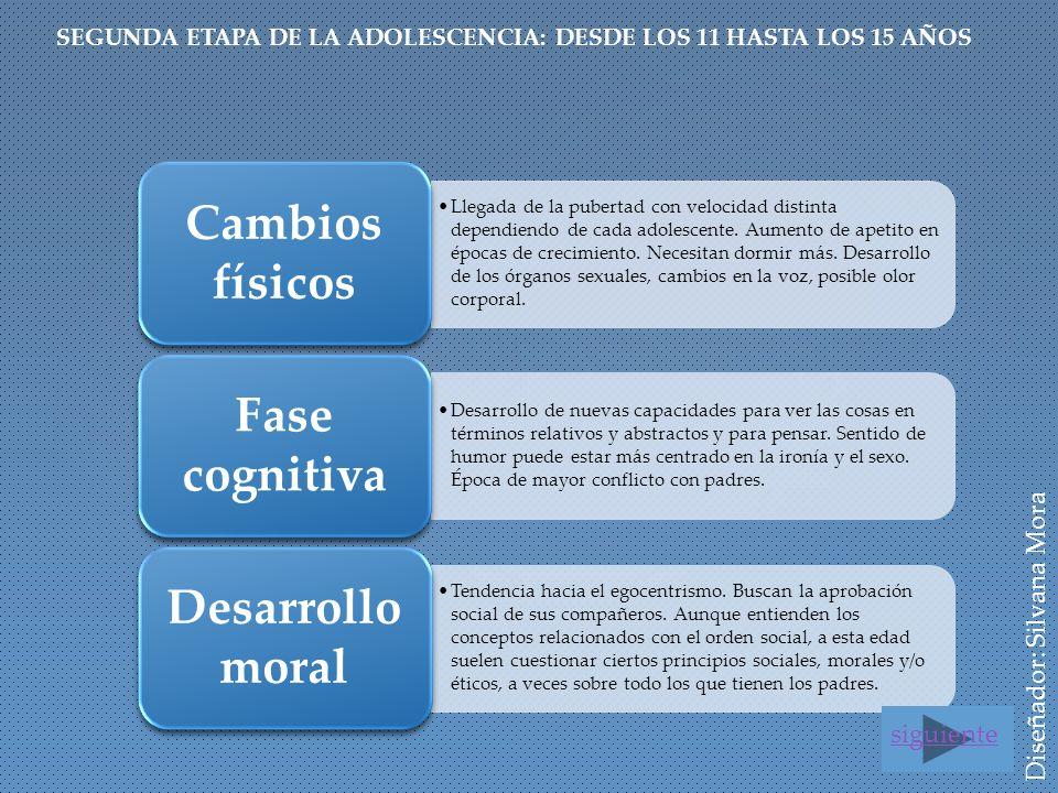 Cambios físicos Fase cognitiva Desarrollo moral
