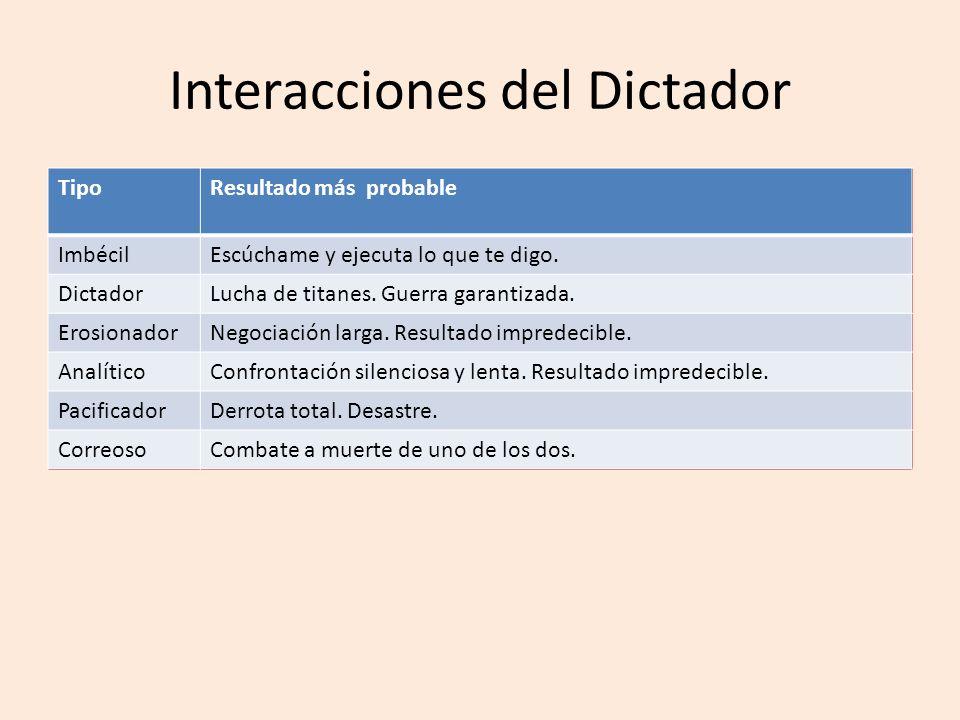 Interacciones del Dictador