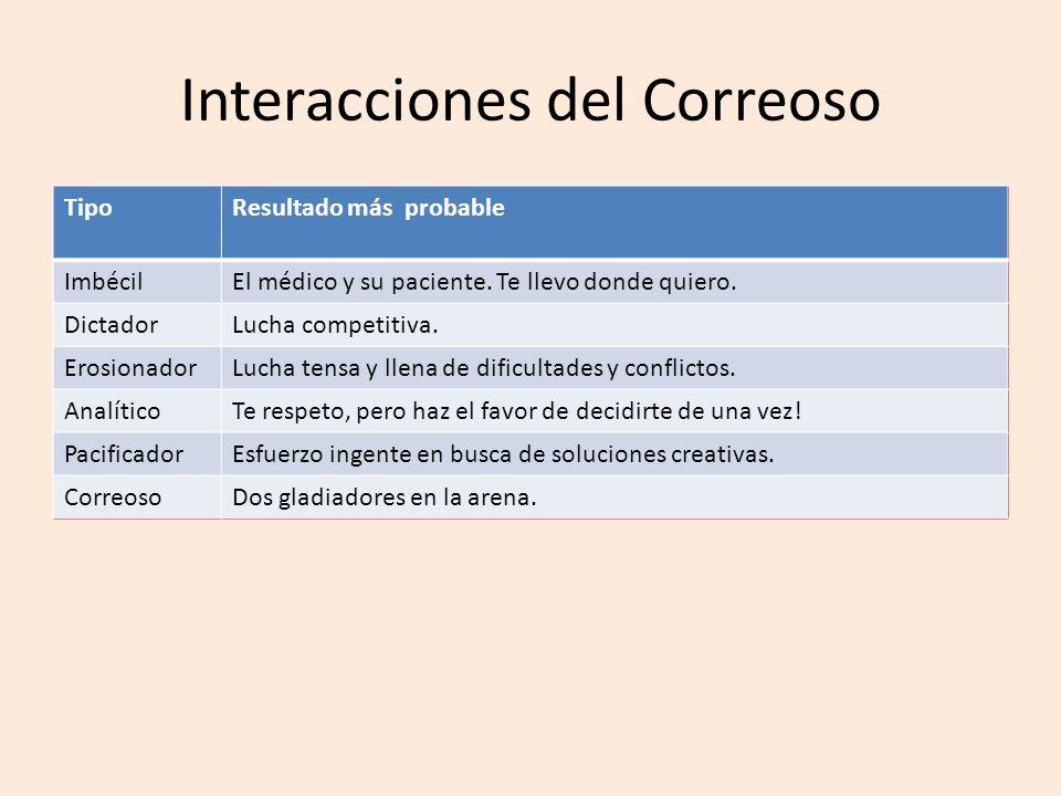 Interacciones del Correoso
