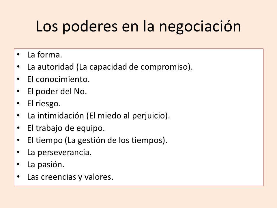 Los poderes en la negociación