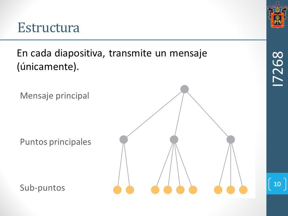 EstructuraEn cada diapositiva, transmite un mensaje (únicamente). I7268. Mensaje principal. Puntos principales.