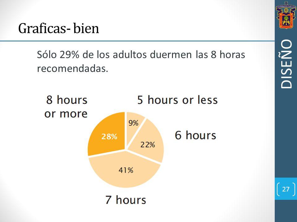 Graficas- bien Sólo 29% de los adultos duermen las 8 horas recomendadas. DISEÑO