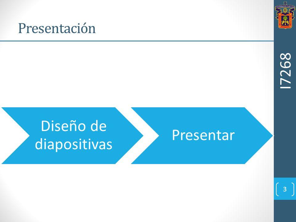Diseño de diapositivas