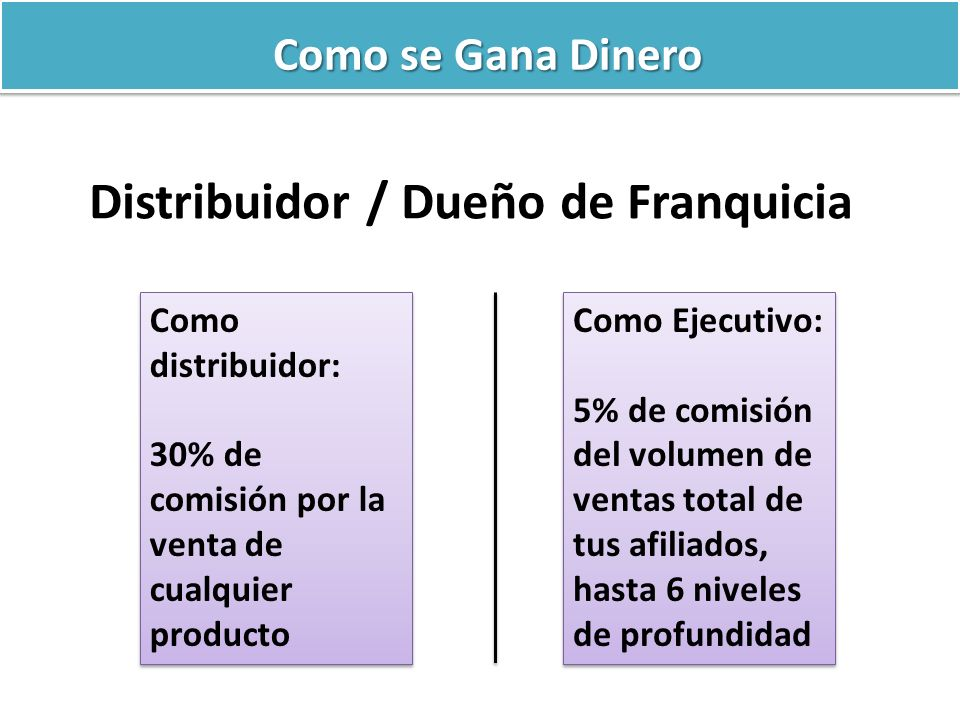 Distribuidor / Dueño de Franquicia