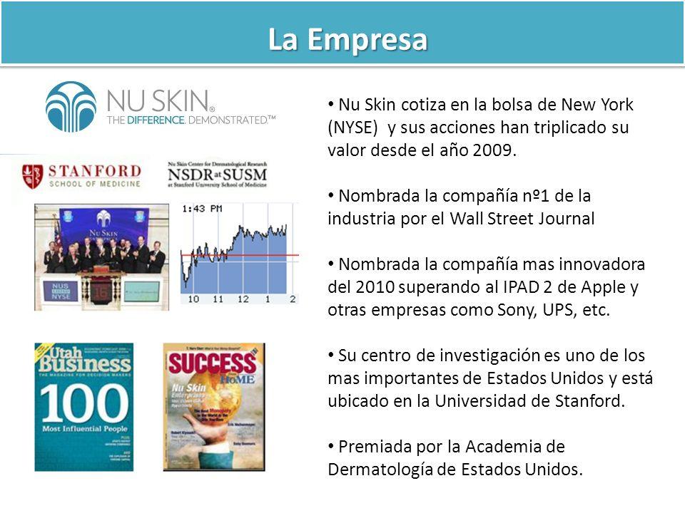 La Empresa Nu Skin cotiza en la bolsa de New York (NYSE) y sus acciones han triplicado su valor desde el año 2009.