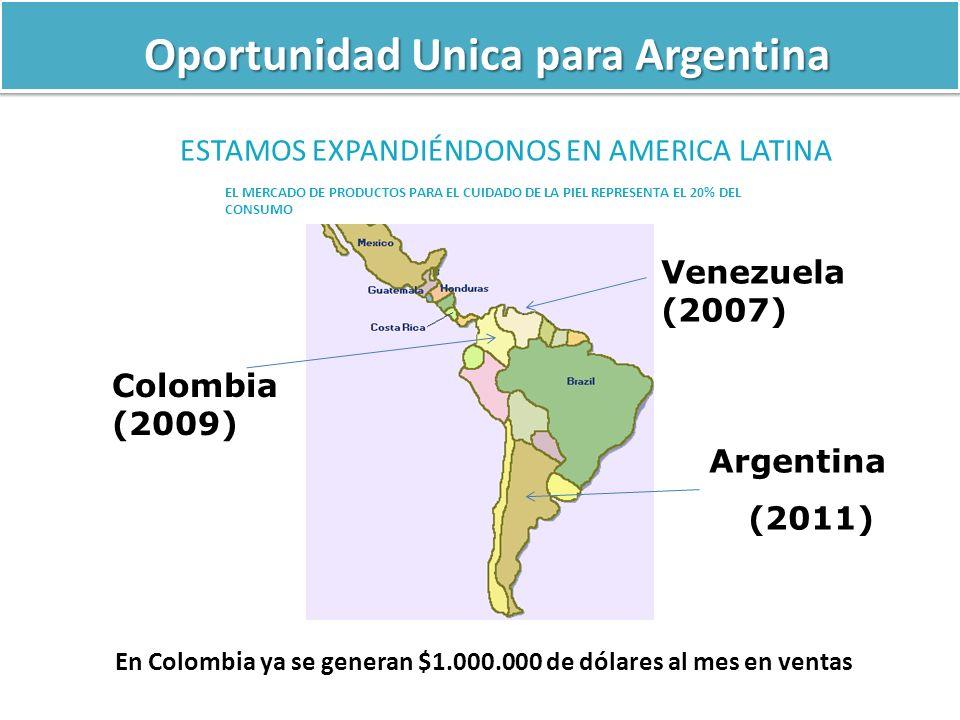 Oportunidad Unica para Argentina