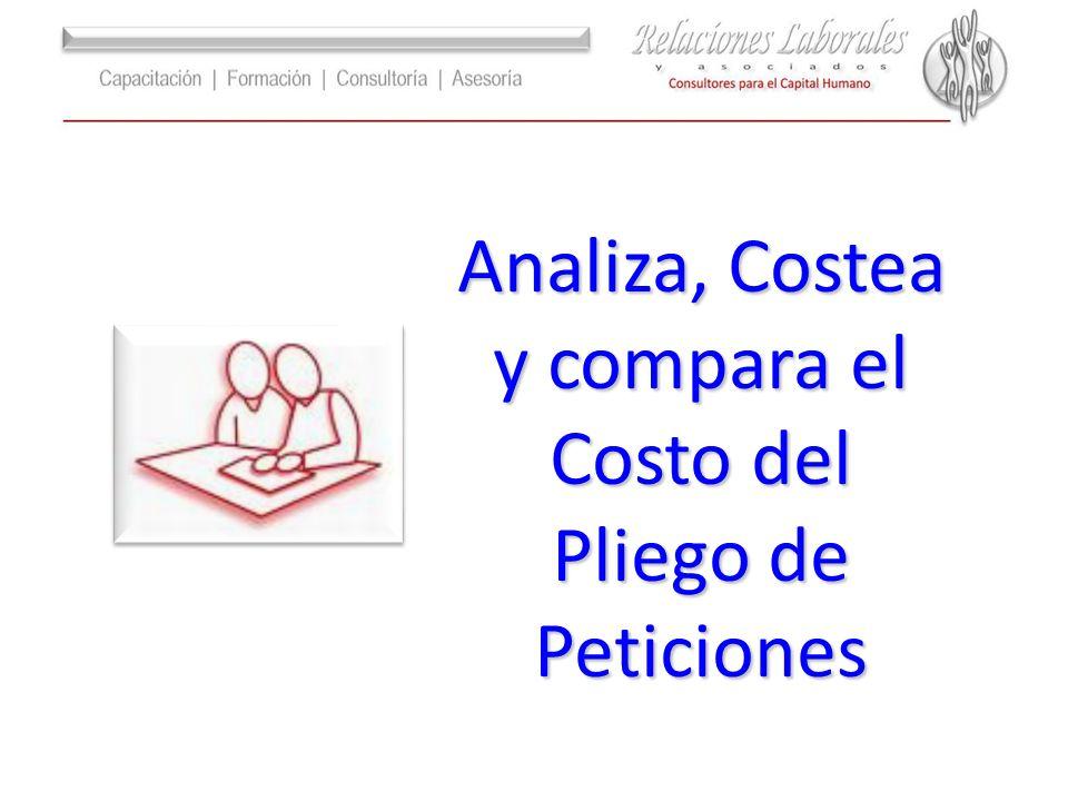 Analiza, Costea y compara el Costo del Pliego de Peticiones