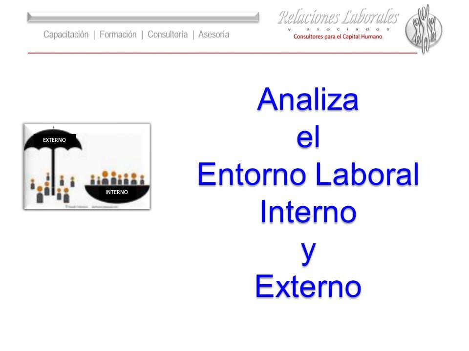 Analiza el Entorno Laboral Interno y Externo INTERNO EXTERNO