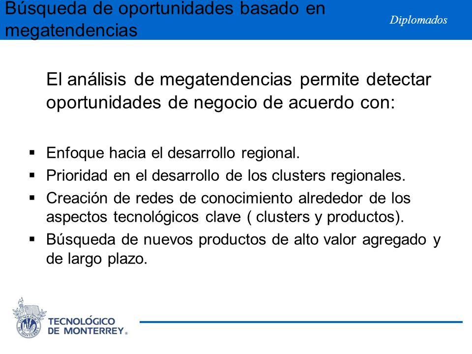 Búsqueda de oportunidades basado en megatendencias
