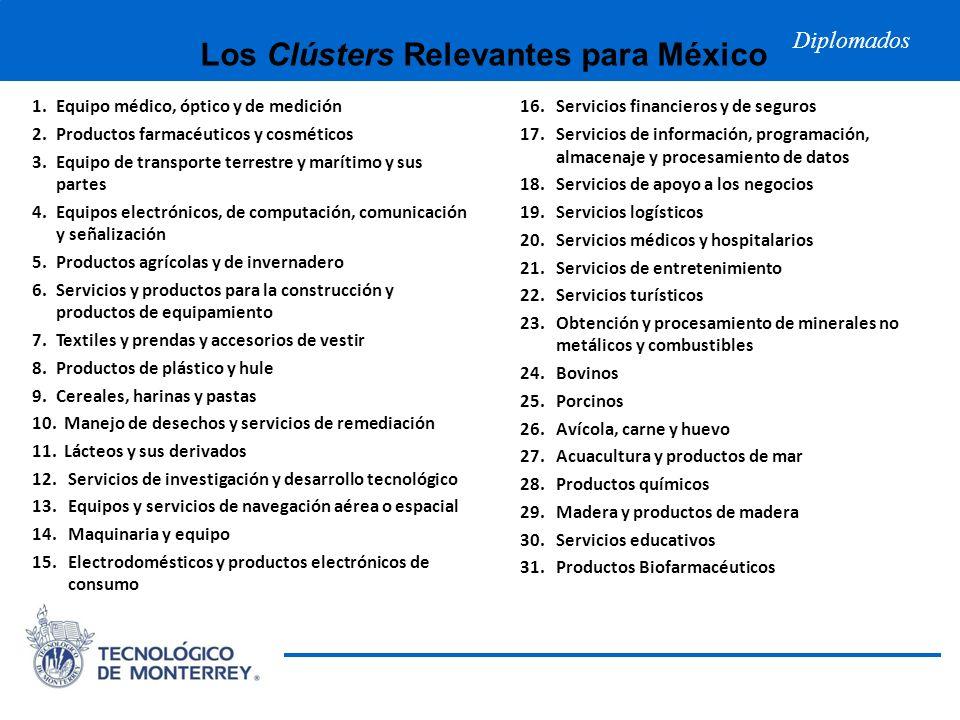 Los Clústers Relevantes para México