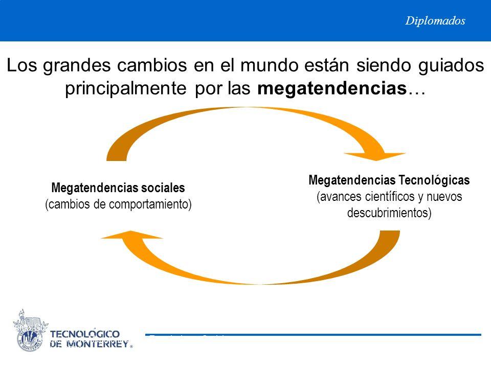Megatendencias sociales (cambios de comportamiento)