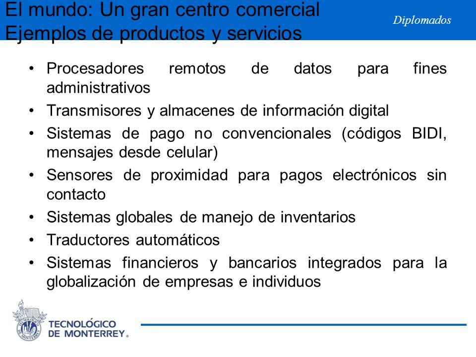 El mundo: Un gran centro comercial Ejemplos de productos y servicios