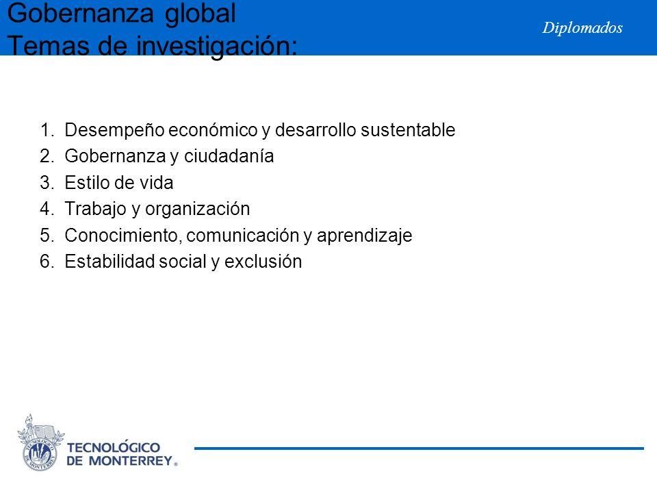 Gobernanza global Temas de investigación: