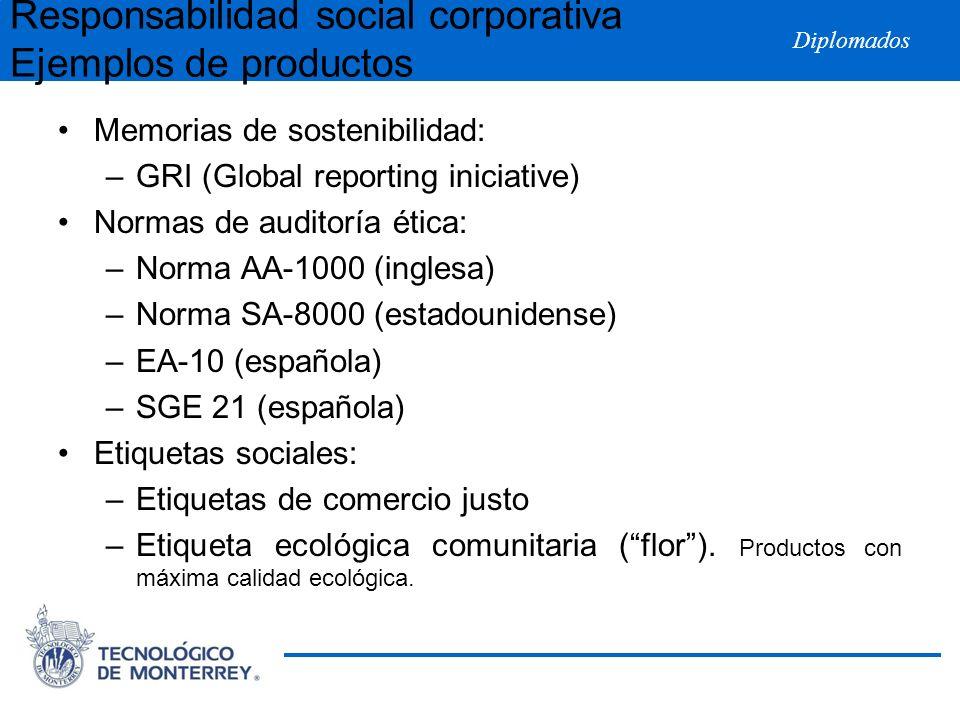 Responsabilidad social corporativa Ejemplos de productos