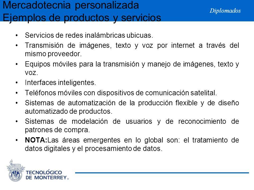 Mercadotecnia personalizada Ejemplos de productos y servicios